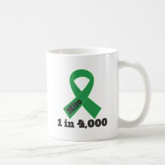 Grünes Band-Bewusstsein 1 Mito in 4000 Kaffeetasse