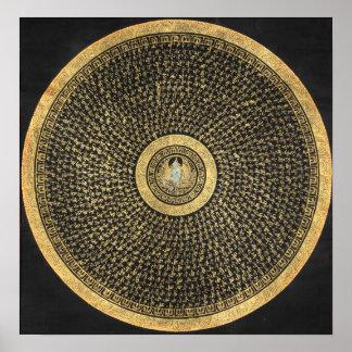 Grünes Tara-Mandala Thangka Plakat