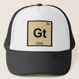 GT - Ziegenfleisch-Chemie-Periodensystem-Symbol Truckerkappe