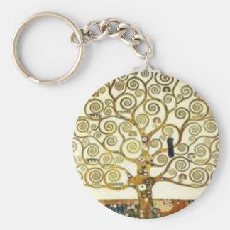 Gustav Klimt - der Baum der Lebenmalerei Schlüsselanhänger