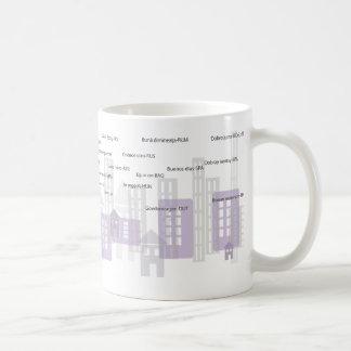 Gutenmorgen-Welt! Kaffeetasse