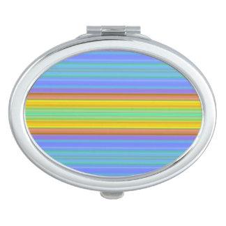 HAMbyWG - kompakter Spiegel - glänzend Schminkspiegel