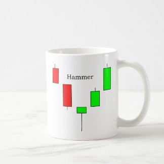 Hammer Kaffeetasse