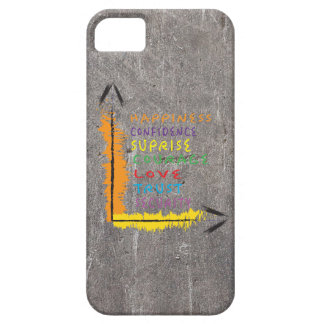 Happines Regeln Etui Fürs iPhone 5