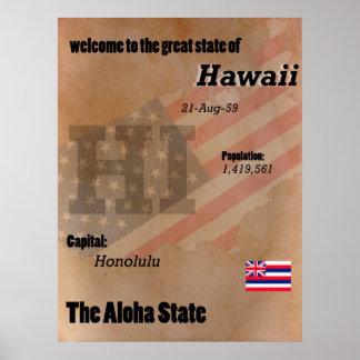 Hawaii der Aloha Staats-Klassiker Poster