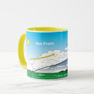Heiße Front der Meteorologie Tasse
