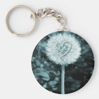 Herz blume Herz-Blume Schlüsselband
