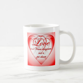 Herz Venn Diagramm Kaffeetasse