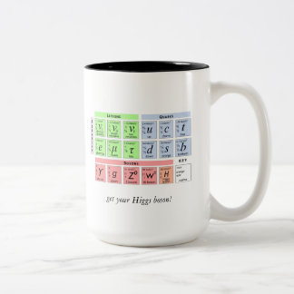 Higgs Boson v1b Zweifarbige Tasse