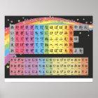 Hiragana Chart - Starry Black Rainbow Poster