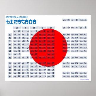 Hiragana-japanisches Alphabet-Plakat Flagge