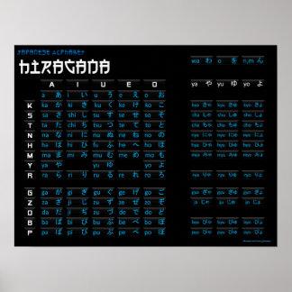Hiragana-Plakat - japanisches Alphabet (Schwarzes/ Poster