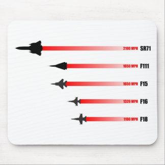 Höchstgeschwindigkeit des Jet-Flugzeug: Mauspad