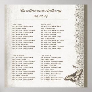 Hochzeitssitzplatzdiagramm-Tischnummern und -gäste Poster