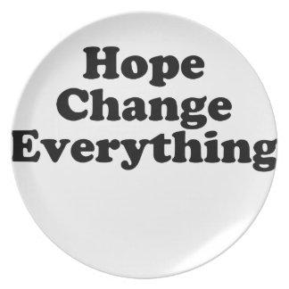 Hoffnung Teller