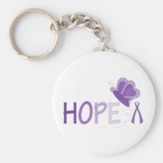 Hoffnungs-lila Band-Bewusstsein Schlüsselanhänger