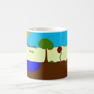 Home sweet Home  Cups / Stains Kaffeetasse