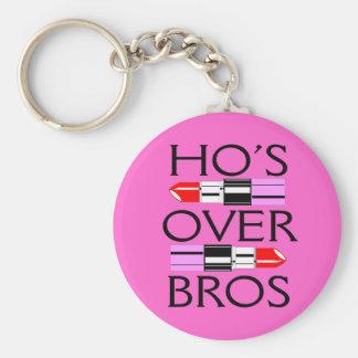 Hos über Bros Standard Runder Schlüsselanhänger