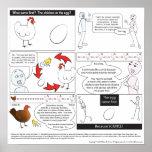 Huhn oder Ei Plakatdruck