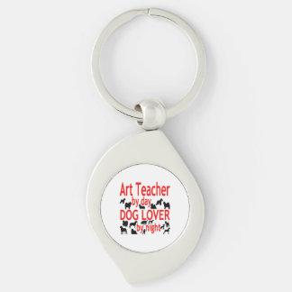 Hundeliebhaber-Kunstlehrer im Rot Schlüsselanhänger