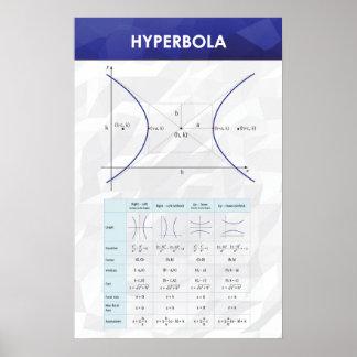 Hyperbel - Mathe-Plakat Poster