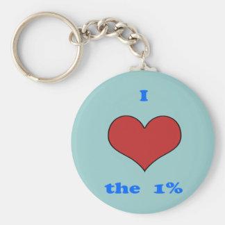 I Liebe ein Prozent Schlüsselband