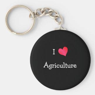 I Liebe-Landwirtschaft Schlüsselbänder