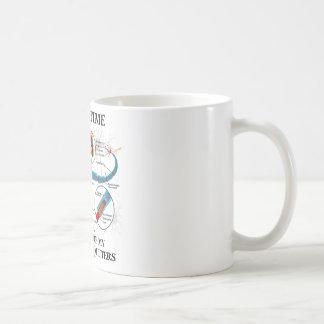 Ich benötige Zeit, meine Neurotransmitter wieder Kaffeetasse