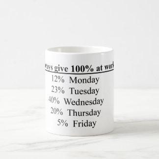 ich gebe immer 100% bei der Arbeit Kaffeetasse