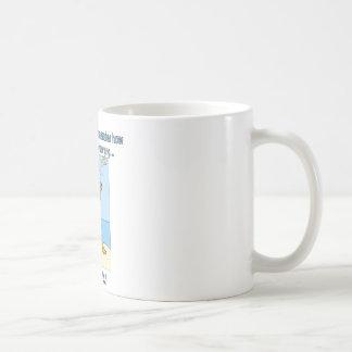 Ich könnte mich nicht erinnern, an wie man einen kaffeetasse