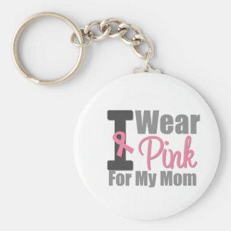 Ich trage rosa Band für meine Mamma Schlüsselband
