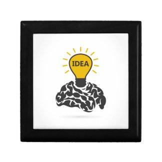 Idee eines Gehirns Erinnerungskiste