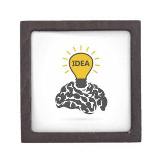 Idee eines Gehirns Schachtel
