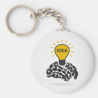 Idee eines Gehirns Schlüsselanhänger