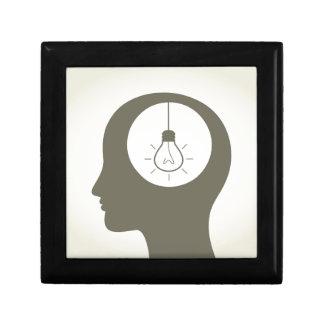 Idee in einem Kopf Erinnerungskiste