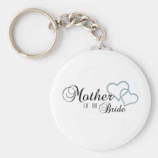 Imitat-Show-Mutter der Braut Schlüsselband