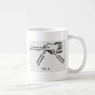 Industrielle mechanische Vintage Technik Kaffeetasse