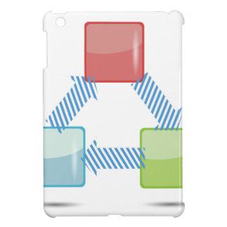 Info-Grafik iPad Mini Hülle