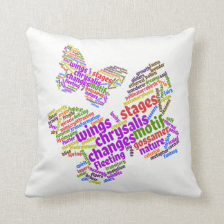 Inspirational Elegant Butterfly Tag Cloud