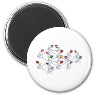 Internationales Netz Magnete