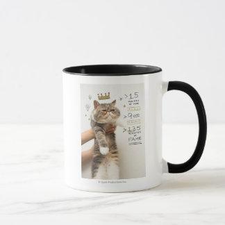 Internet-Katze Celeberity Tasse