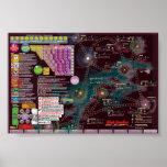Interstellare Plakat-Karte - hohe Grenzsolitaire