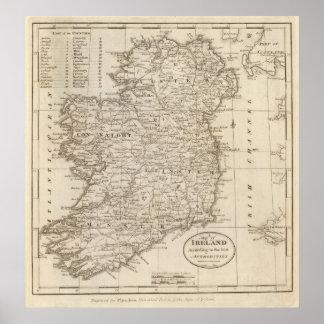 Irland Poster