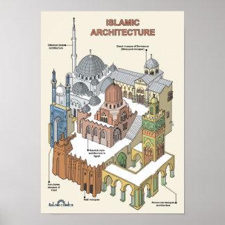 Islamische Architektur Poster