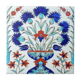 Iznik Keramiken Keramikkachel