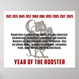 Jahr der Hahn-Merkmale Poster
