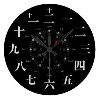 Japan-Kanjiart [schwarzes Gesicht] Wanduhren