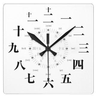 Japan-Kanjiart [weißes Gesicht] Wanduhr