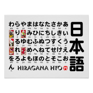 Japanische Tabelle der Hiragana (Alphabet) Poster