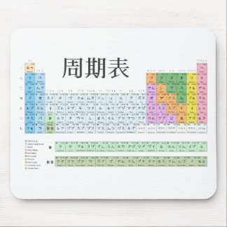 Japanisches Periodensystem Mousepad
